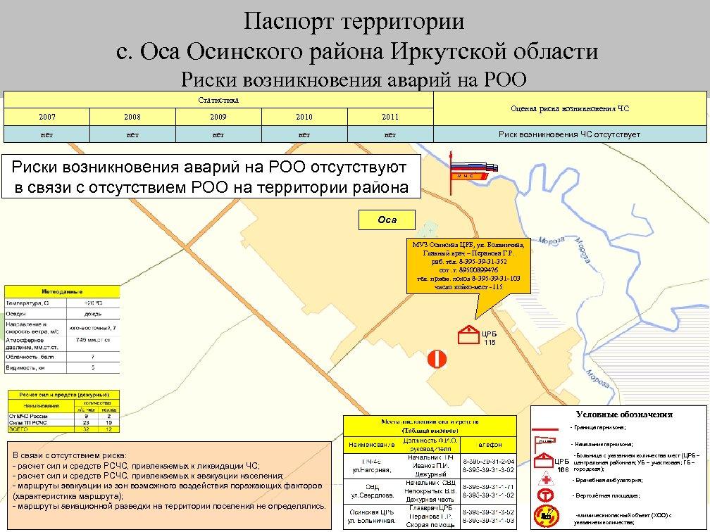 Паспорт территории с. Оса Осинского района Иркутской области Риски возникновения аварий на ХОО Риски