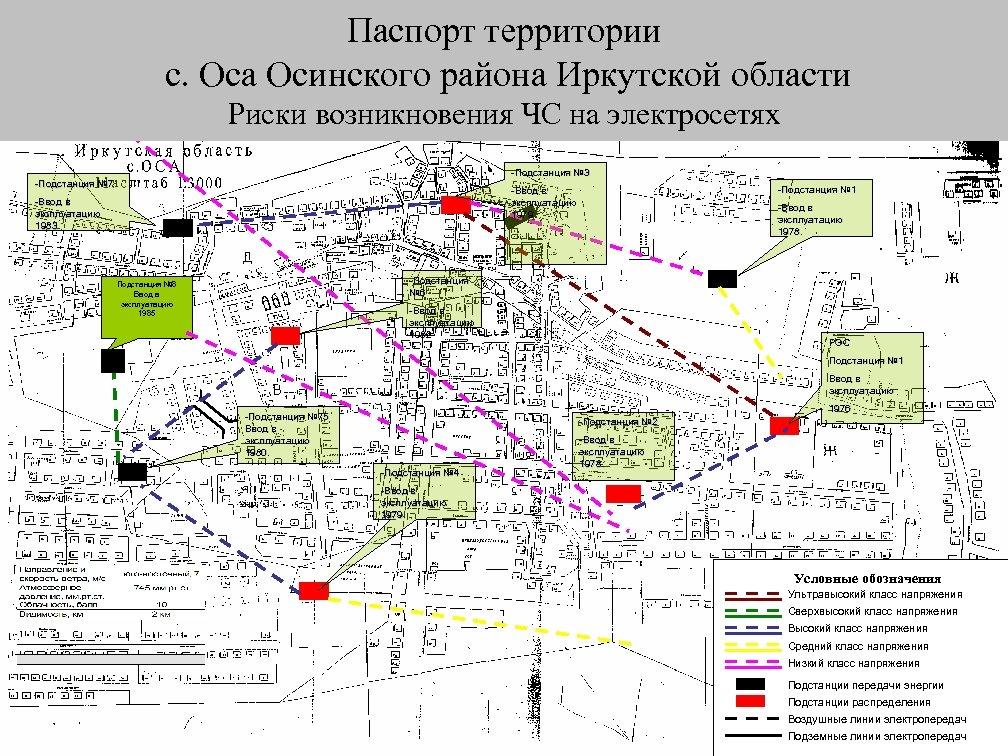 Паспорт территории с. Оса Осинского района Иркутской области Риски возникновения ЧС на электросетях -Подстанция