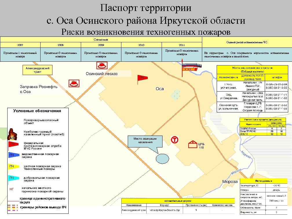 Паспорт территории с. Оса Осинского района Иркутской области Риски возникновения техногенных пожаров Статистика 2007