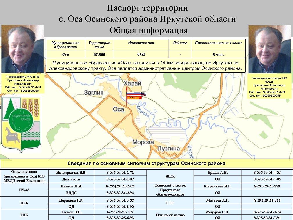 Паспорт территории с. Оса Осинского района Иркутской области Общая информация Муниципальное образование Территория кв.