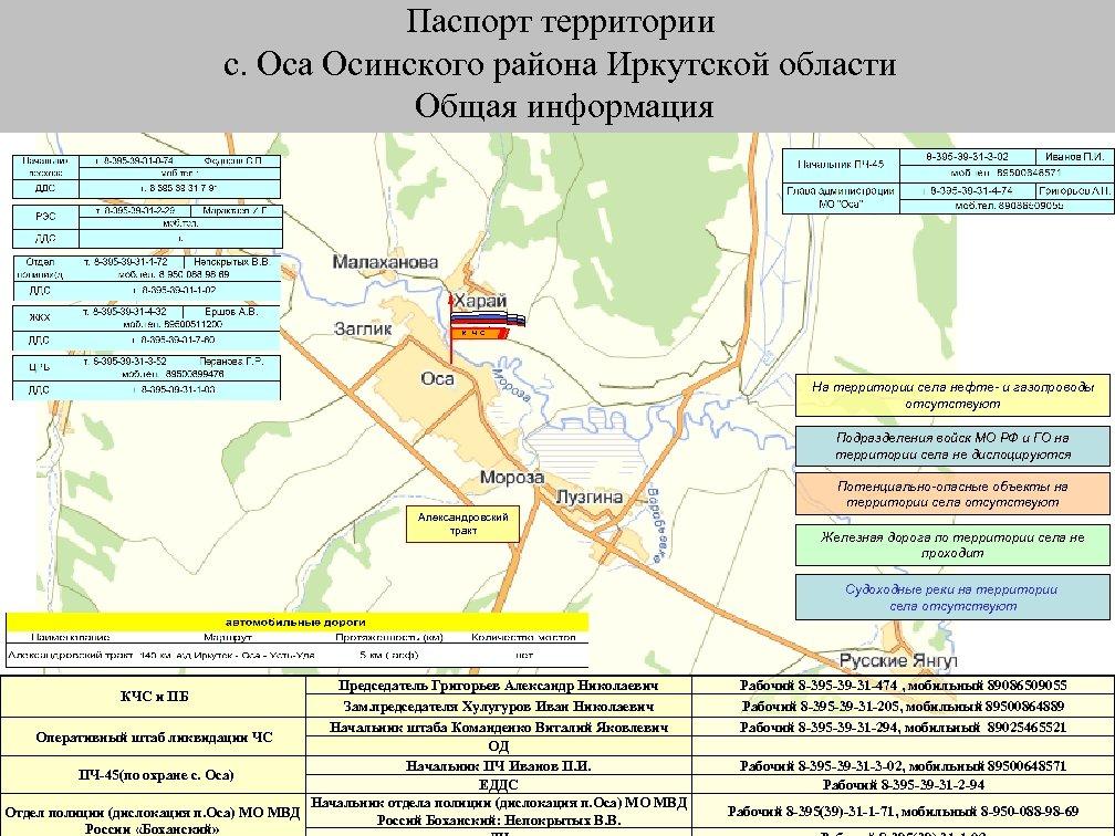 Паспорт территории с. Оса Осинского района Иркутской области Общая информация К Ч С На