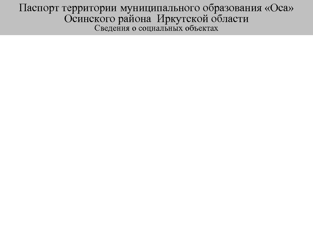 Паспорт территории муниципального образования «Оса» Осинского района Иркутской области Сведения о социальных объектах Сведения