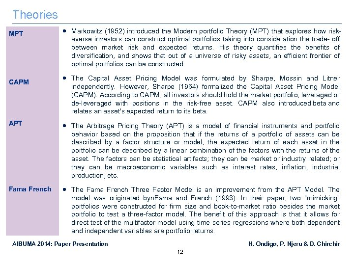 Theories MPT CAPM Markowitz (1952) introduced the Modern portfolio Theory (MPT) that explores how