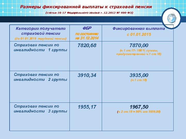 Размеры фиксированной выплаты к страховой пенсии (статьи 16 -17 Федерального закона т. 12. 2013
