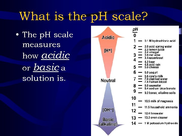 What is the p. H scale? • The p. H scale measures how acidic