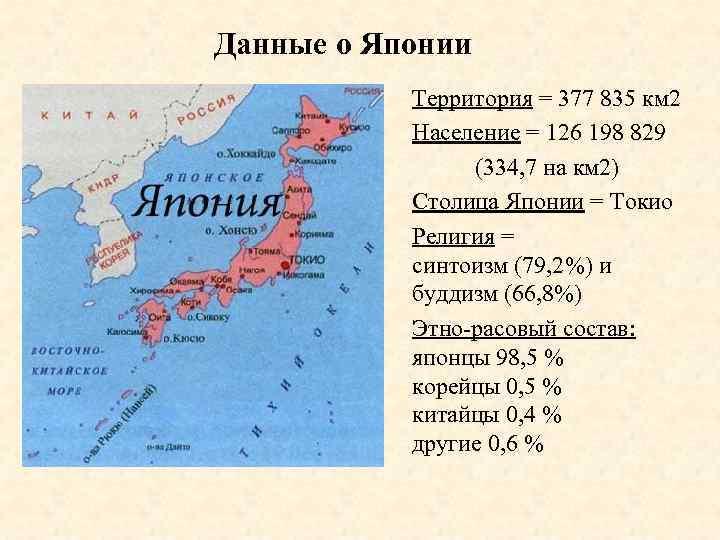 Данные о Японии Территория = 377 835 км 2 Население = 126 198 829