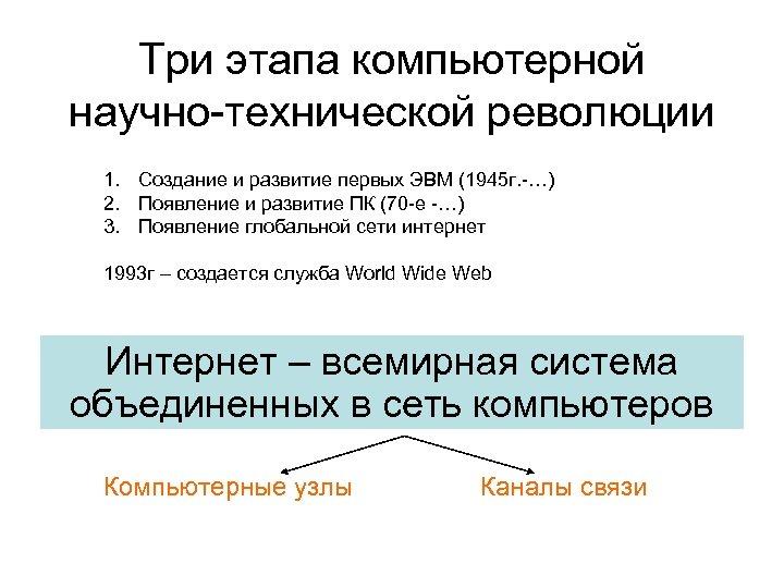 Три этапа компьютерной научно-технической революции 1. Создание и развитие первых ЭВМ (1945 г. -…)