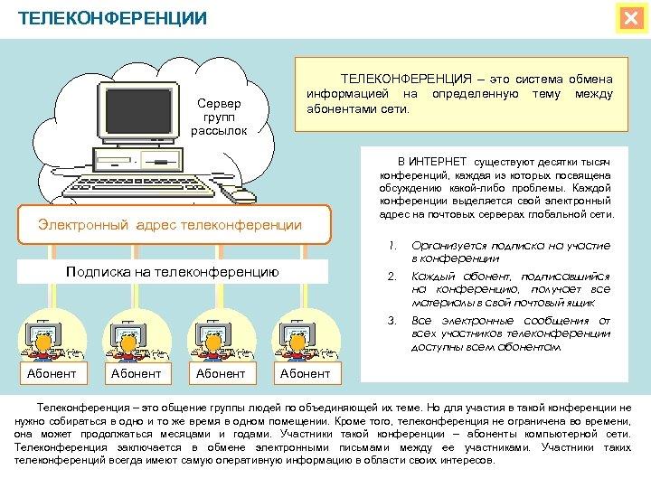 ТЕЛЕКОНФЕРЕНЦИИ ТЕЛЕКОНФЕРЕНЦИЯ – это система обмена информацией на определенную тему между абонентами сети. Сервер