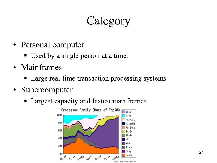 Category • Personal computer § Used by a single person at a time. •