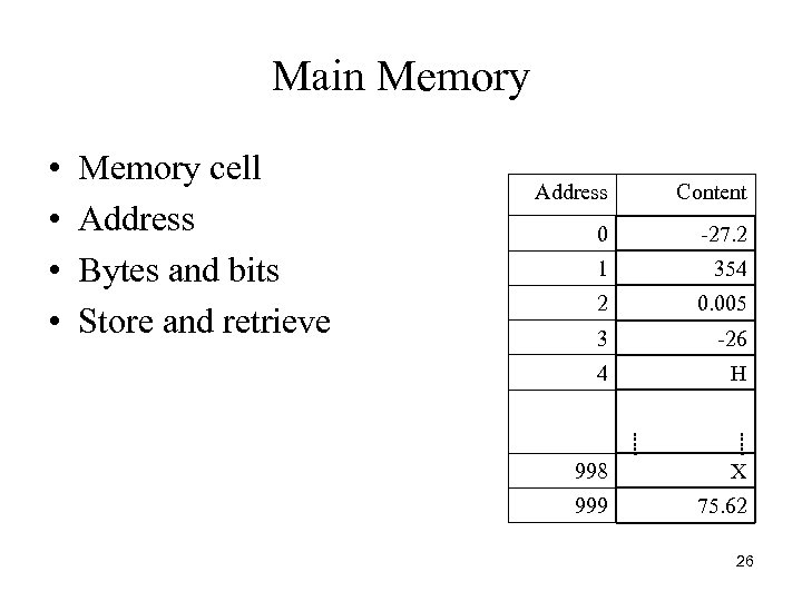 Main Memory • • Memory cell Address Bytes and bits Store and retrieve Address