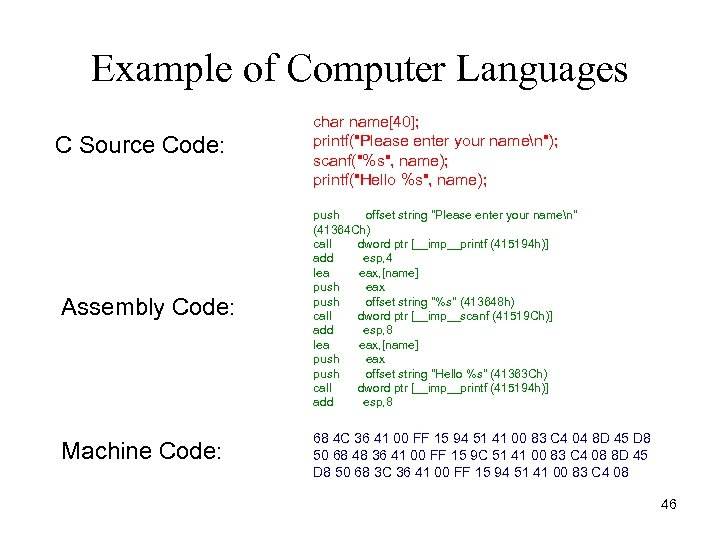 Example of Computer Languages C Source Code: char name[40]; printf(