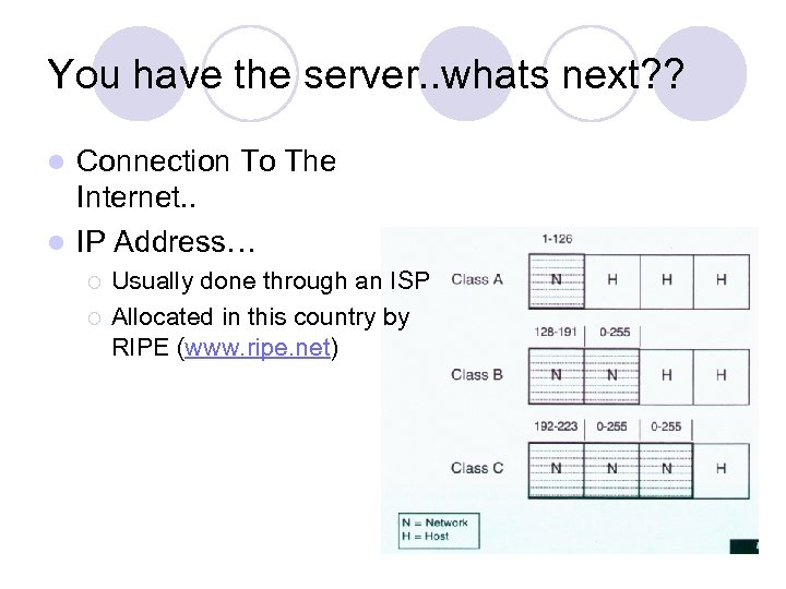You have the server. . whats next? ? Connection To The Internet. . l