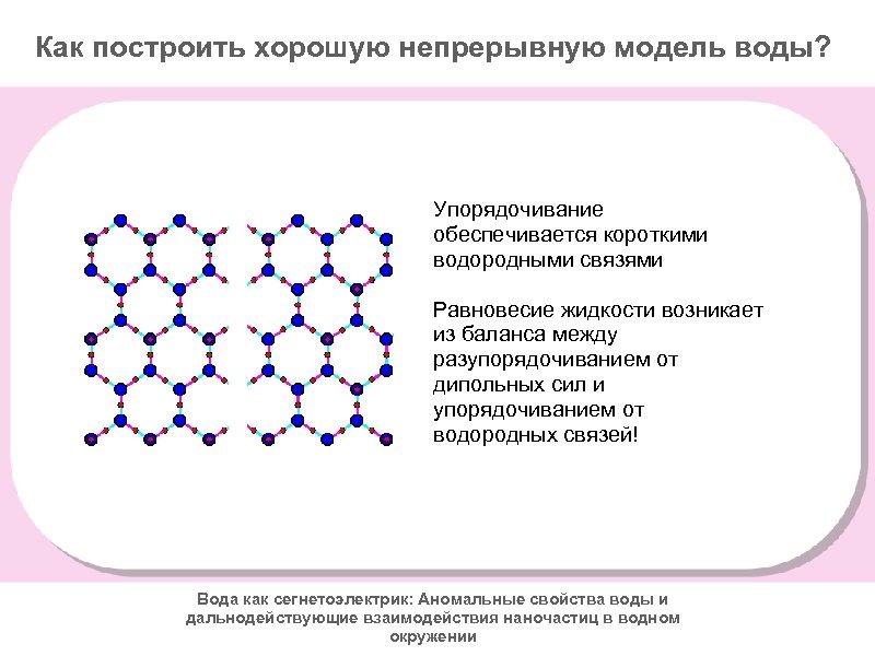 Как построить хорошую непрерывную модель воды? Упорядочивание обеспечивается короткими водородными связями Равновесие жидкости возникает