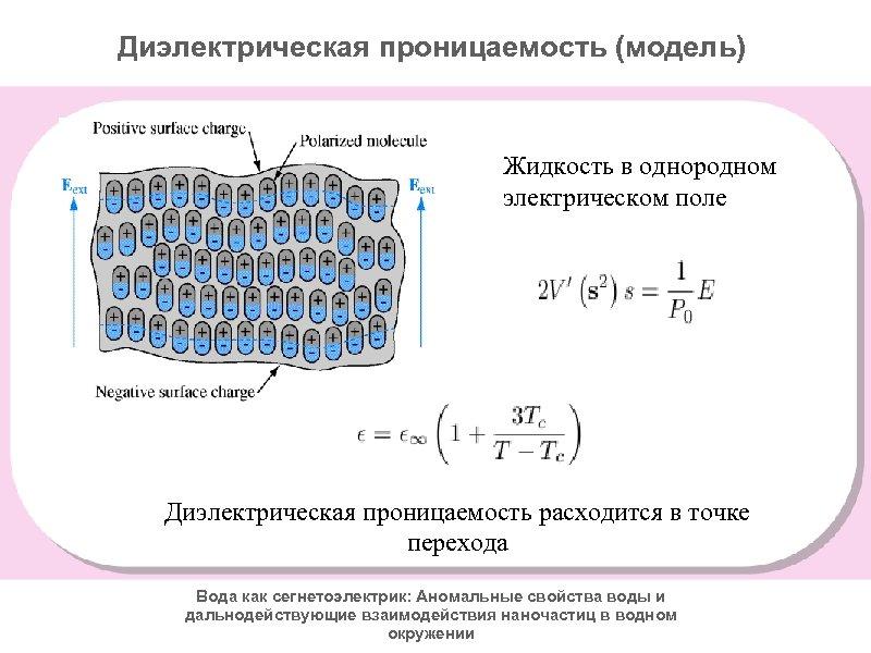Диэлектрическая проницаемость (модель) Жидкость в однородном электрическом поле Диэлектрическая проницаемость расходится в точке перехода