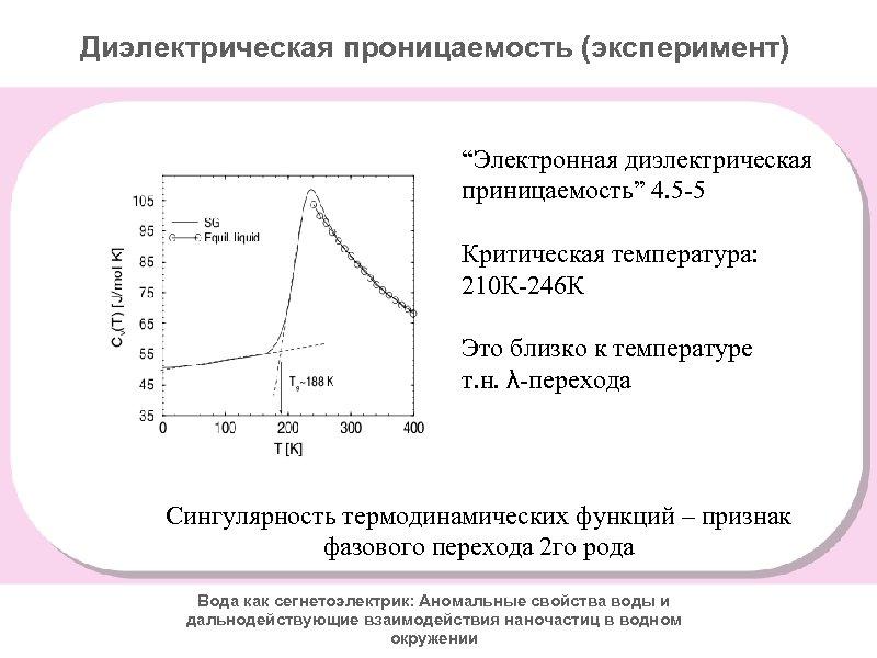 """Диэлектрическая проницаемость (эксперимент) """"Электронная диэлектрическая приницаемость"""" 4. 5 -5 Критическая температура: 210 К-246 К"""