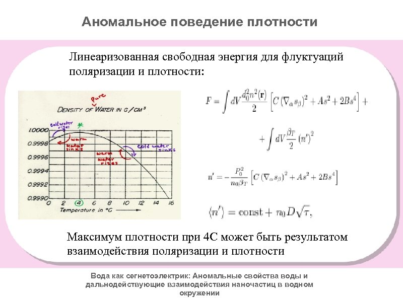 Аномальное поведение плотности Линеаризованная свободная энергия для флуктуаций поляризации и плотности: Максимум плотности при