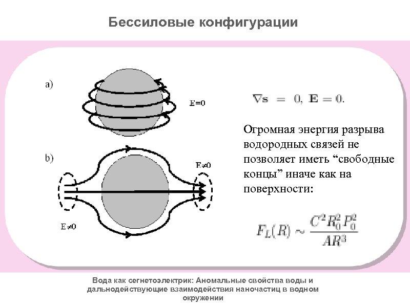 """Бессиловые конфигурации Огромная энергия разрыва водородных связей не позволяет иметь """"свободные концы"""" иначе как"""