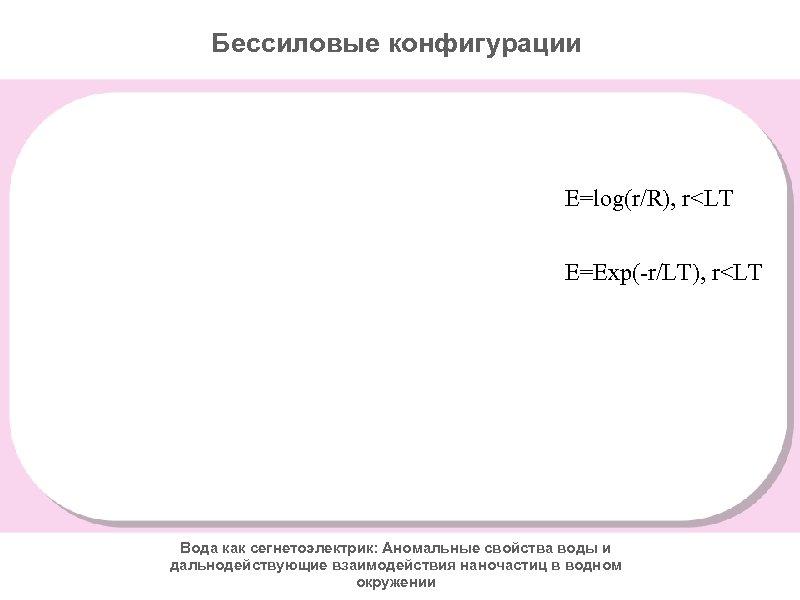 Бессиловые конфигурации Е=log(r/R), r<LT Е=Exp(-r/LT), r<LT Вода как сегнетоэлектрик: Аномальные свойства воды и дальнодействующие