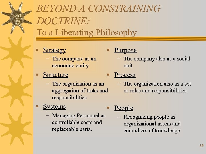 BEYOND A CONSTRAINING DOCTRINE: To a Liberating Philosophy § Strategy § Purpose – The