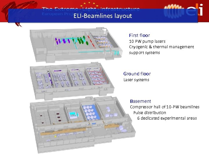 ELI-Beamlines layout First floor 10 PW pump lasers Cryogenic & thermal management support systems