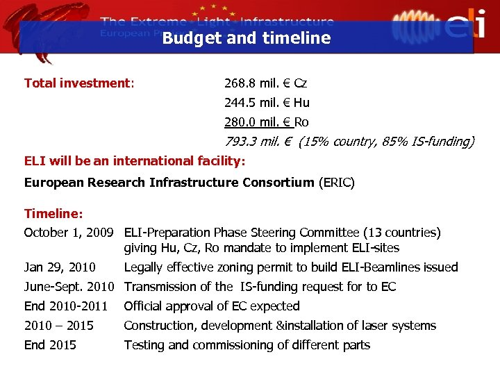 Budget and timeline Total investment: 268. 8 mil. € Cz 244. 5 mil. €