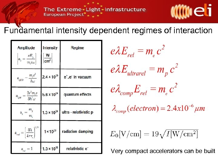 Fundamental intensity dependent regimes of interaction Very compact accelerators can be built