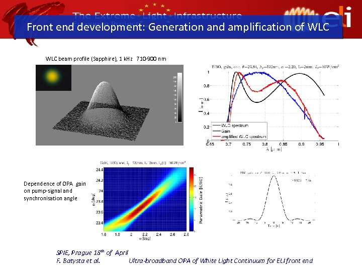 Front end development: Generation and amplification of WLC beam profile (Sapphire), 1 k. Hz