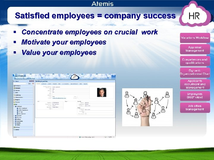 Satisfied employees = company success § § § Concentrate employees on crucial work Motivate