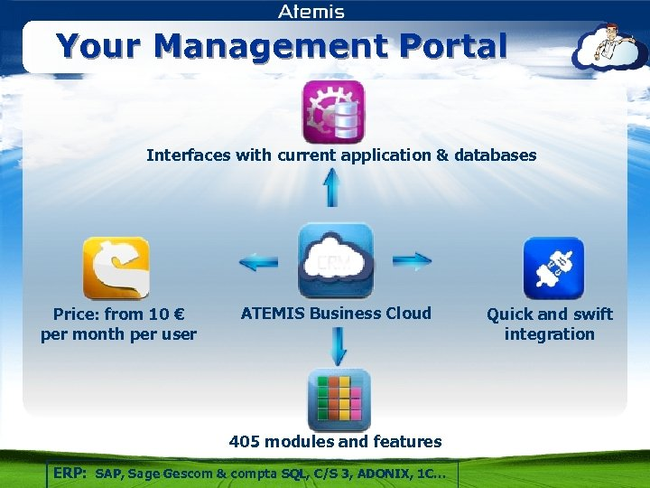 Your Management Portal Interfaces with current application & databases Price: from 10 € per