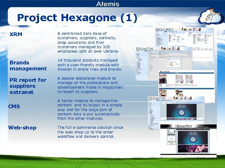 Project Hexagone (1) XRM A centralized data base of customers, suppliers, contacts, shop assistants