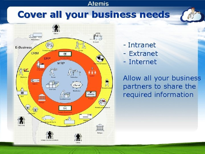 Cover all your business needs - Intranet - Extranet - Internet Allow all your