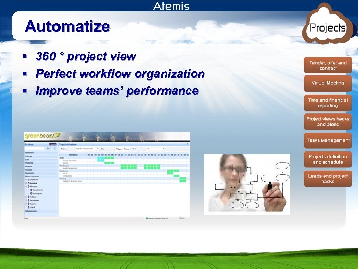 Automatize § § § 360 ° project view Perfect workflow organization Improve teams' performance
