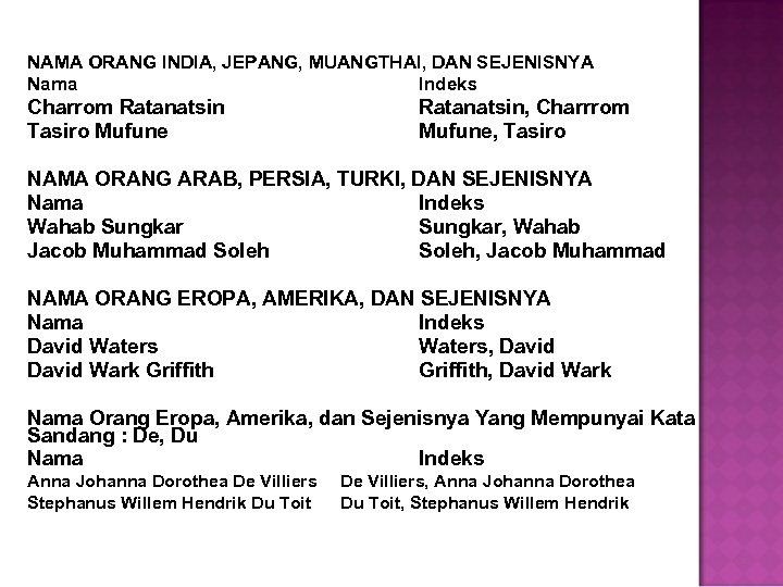 NAMA ORANG INDIA, JEPANG, MUANGTHAI, DAN SEJENISNYA Nama Indeks Charrom Ratanatsin Tasiro Mufune Ratanatsin,