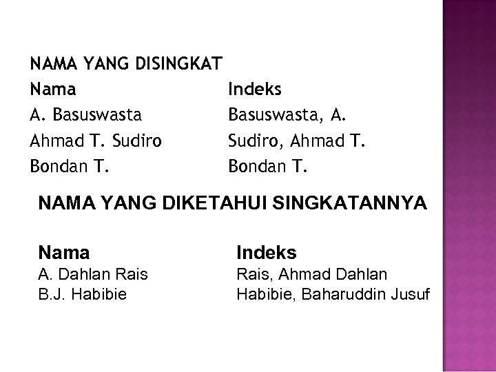 NAMA YANG DISINGKAT Nama A. Basuswasta Ahmad T. Sudiro Bondan T. Indeks Basuswasta, A.