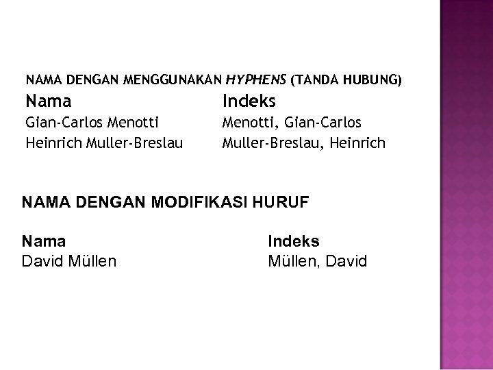 NAMA DENGAN MENGGUNAKAN HYPHENS (TANDA HUBUNG) Nama Indeks Gian-Carlos Menotti Heinrich Muller-Breslau Menotti, Gian-Carlos