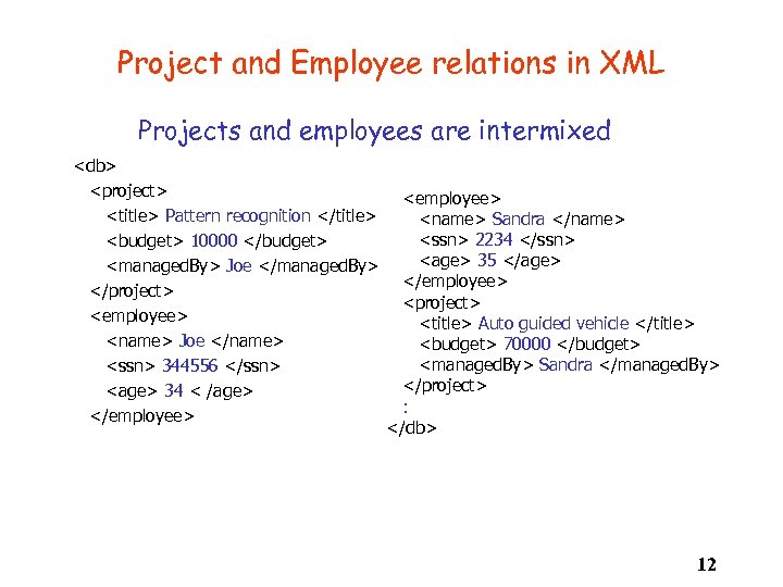 Project and Employee relations in XML Projects and employees are intermixed <db> <project> <title>