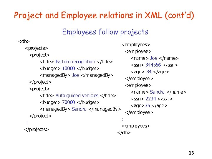Project and Employee relations in XML (cont'd) Employees follow projects <db> <employees> <projects> <employee>