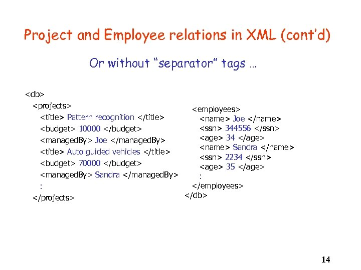 """Project and Employee relations in XML (cont'd) Or without """"separator"""" tags … <db> <projects>"""