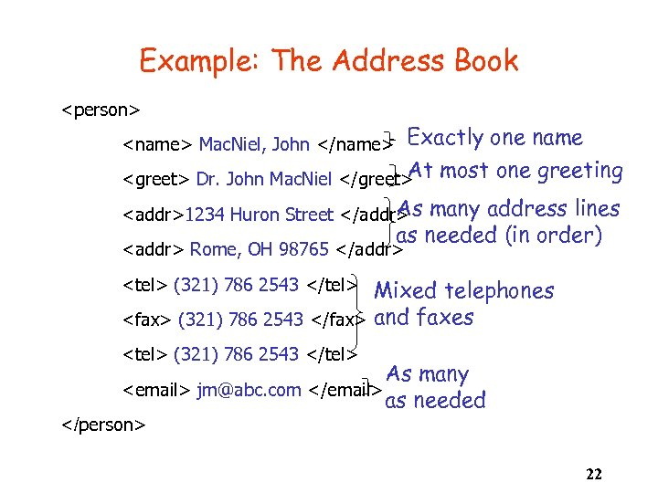 Example: The Address Book <person> Exactly one name At <greet> Dr. John Mac. Niel