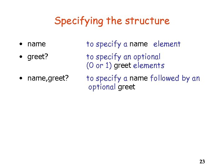 Specifying the structure • name to specify a name element • greet? to specify