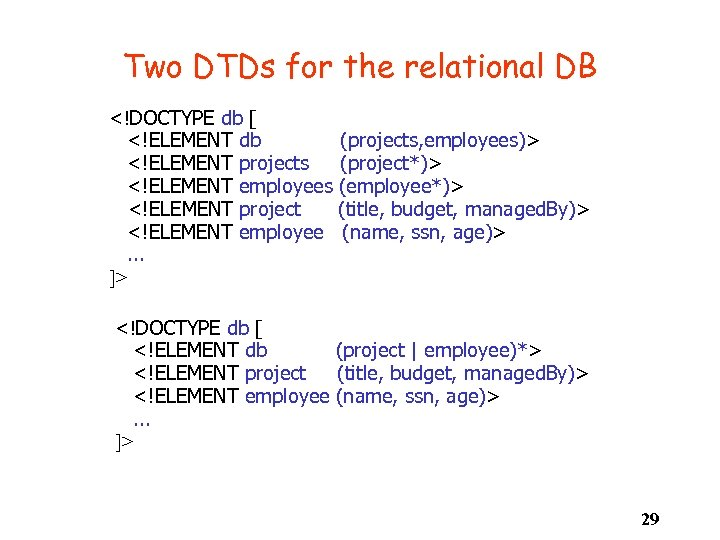Two DTDs for the relational DB <!DOCTYPE db [ <!ELEMENT db (projects, employees)> <!ELEMENT