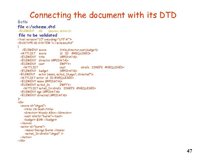 Connecting the document with its DTD Both: file c: /schema. dtd: <!ELEMENT db (movie+,
