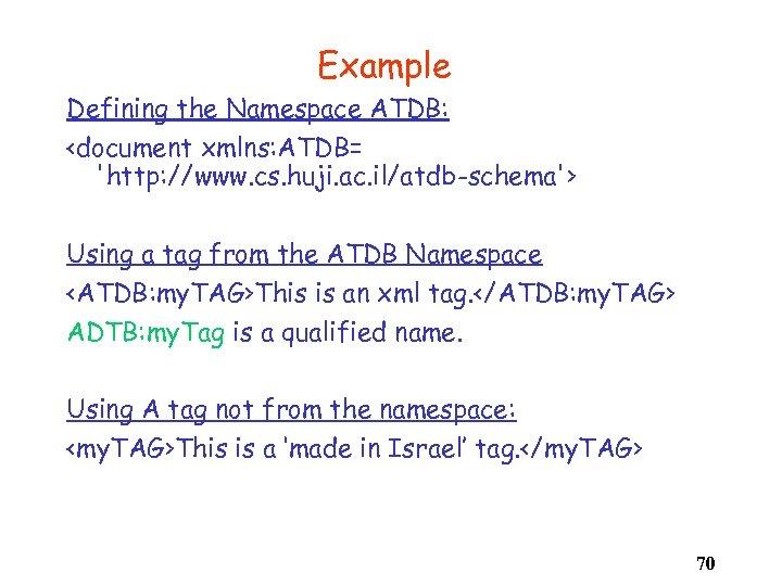 Example Defining the Namespace ATDB: <document xmlns: ATDB= 'http: //www. cs. huji. ac. il/atdb-schema'>