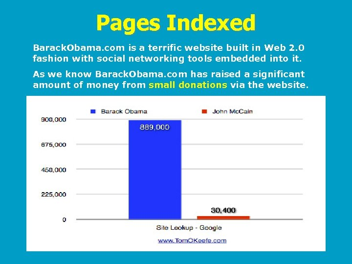 Pages Indexed Barack. Obama. com is a terrific website built in Web 2. 0