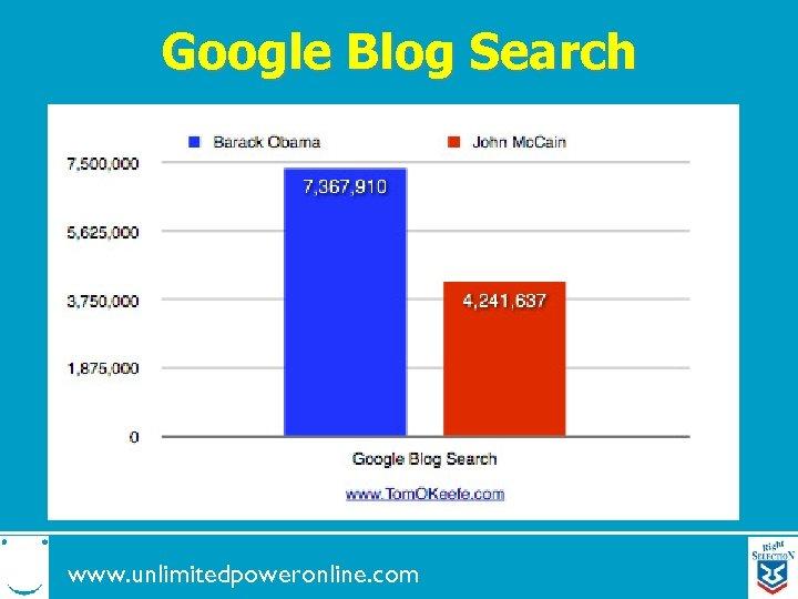 Google Blog Search www. unlimitedpoweronline. com