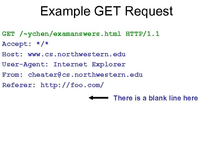 Example GET Request GET /~ychen/examanswers. html HTTP/1. 1 Accept: */* Host: www. cs. northwestern.