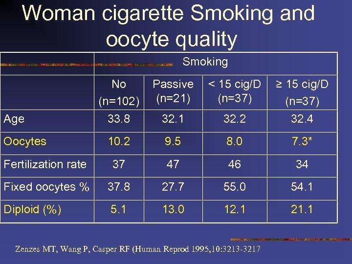 Woman cigarette Smoking and oocyte quality Smoking No (n=102) 33. 8 Passive (n=21) <