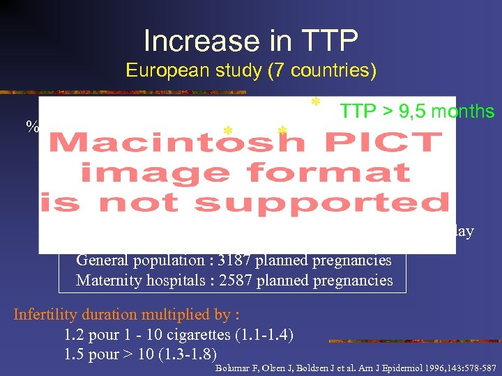Increase in TTP European study (7 countries) % * * * TTP > 9,