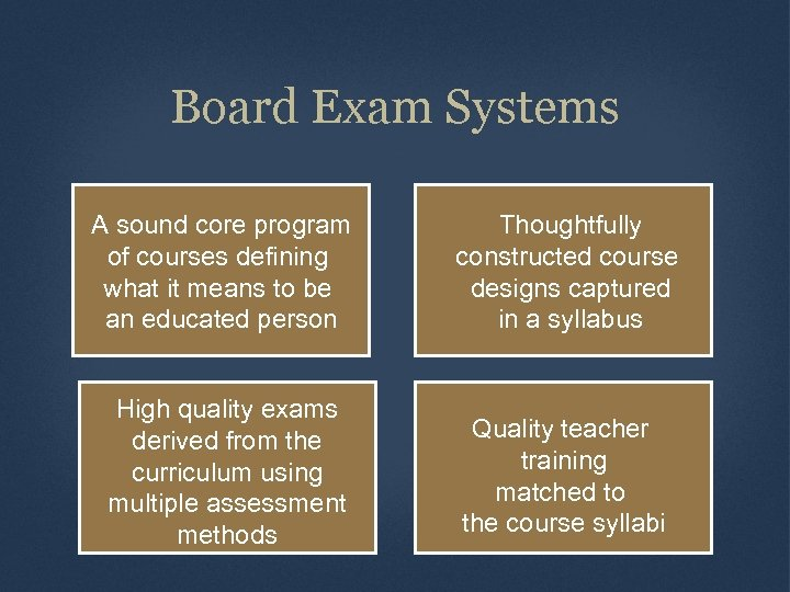 Board Exam Systems A sound core program of courses defining what it means to