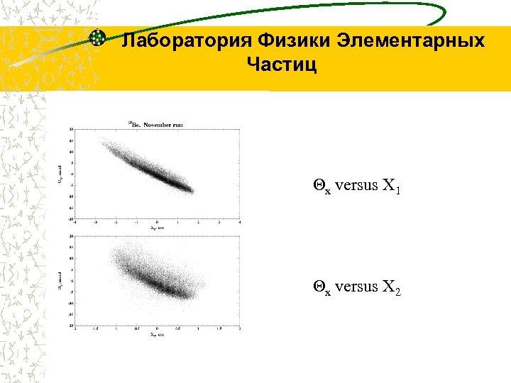 Лаборатория Физики Элементарных Частиц Θx versus X 1 Θx versus X 2